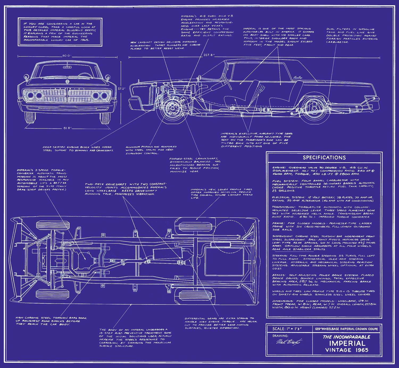 Blueprint of a car – ben phelps